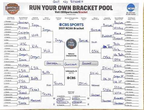 "Pictured is the ""Gut"" Bracket of CHS Sandscript Director, Mr. Lukach.  Lukach, a college basketball fanatic, has filled out many more, but this was the first for 2021."